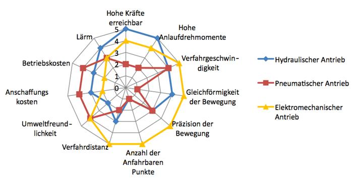 Charmant Einfaches Hydraulisches Systemdiagramm Zeitgenössisch - Die ...